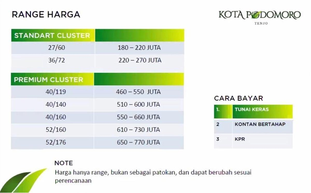Price-List-Kota-Podomoro-tenjo