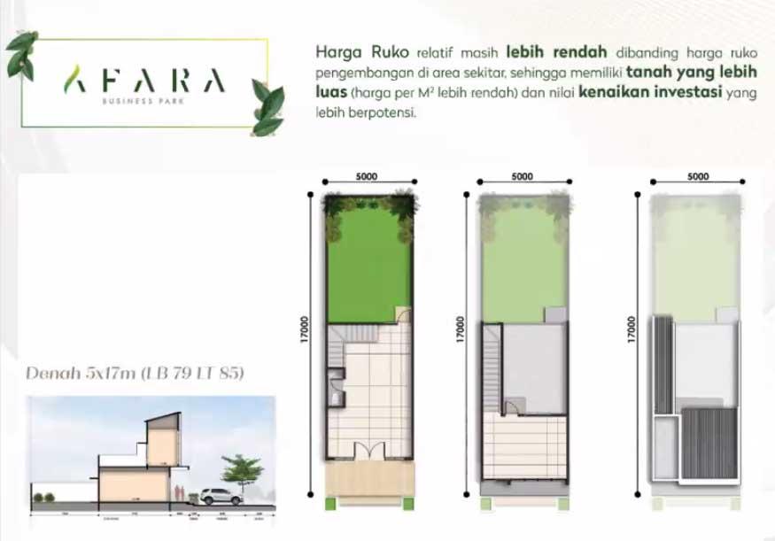 layout-afara-5x17-meter-luas-bangunan-79